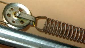 Garage Door Springs Repair Roswell